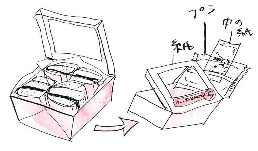 コンビニのサンドイッチのパッケージが分別しやすくなっていた