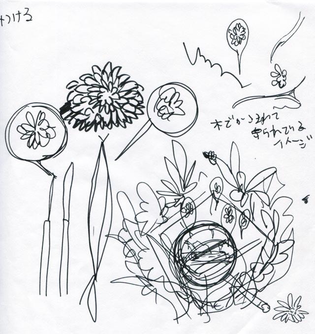 イラスト制作 ラフスケッチ/アイデアスケッチの例12