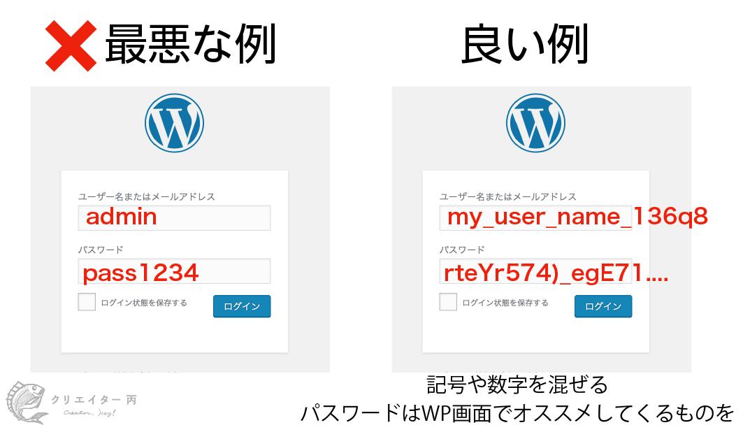 IDとパスワードの最悪な例、良い例