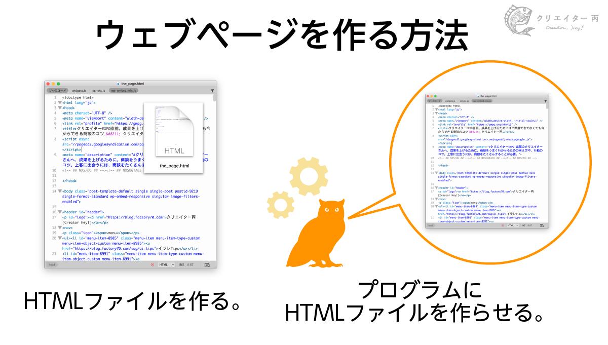 ウェブページを作る方法 HTMLファイルを自分で作る/プログラムに作らせる