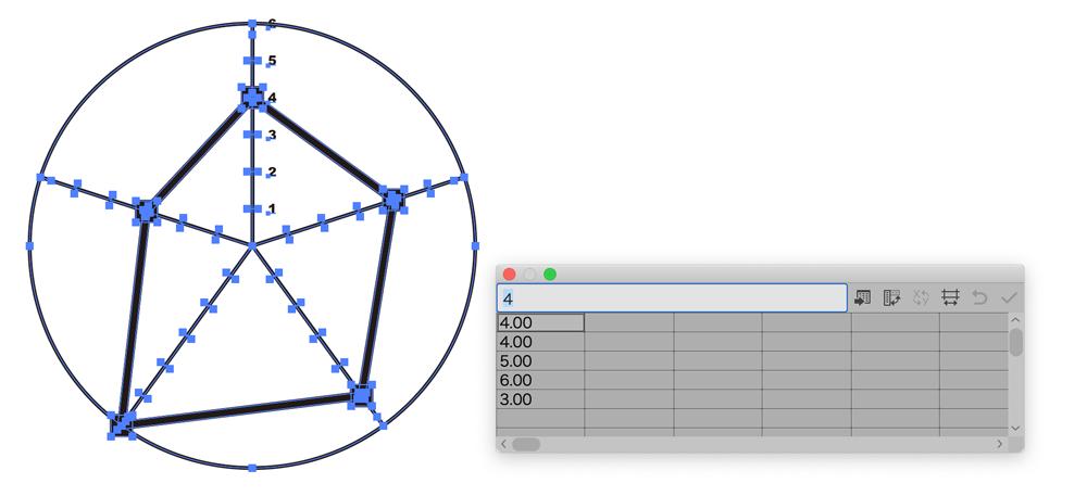 レーダーチャート Adobe Illustrator グラフツールの使い方