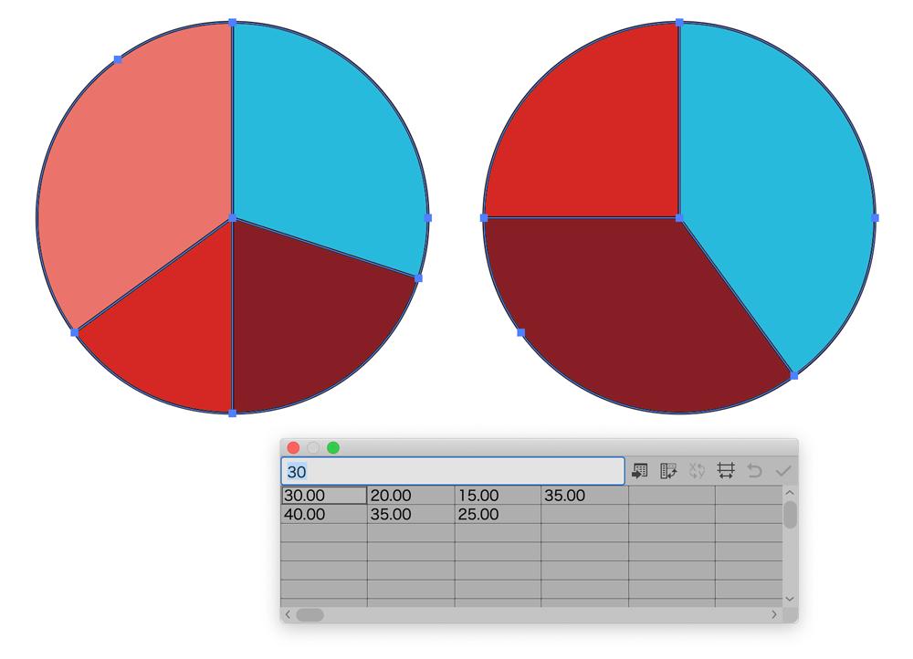 円グラフ Adobe Illustrator グラフツールの使い方