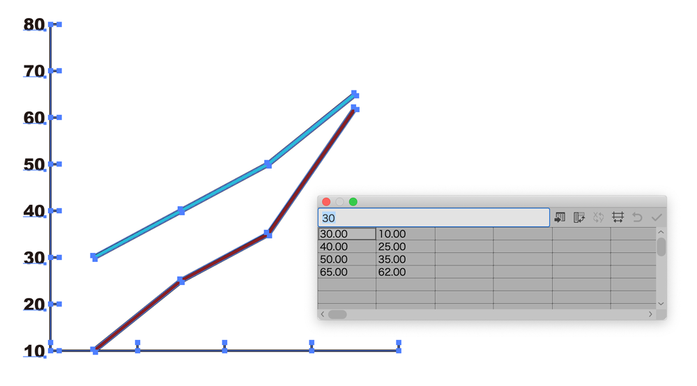 折れ線グラフ Adobe Illustrator グラフツールの使い方