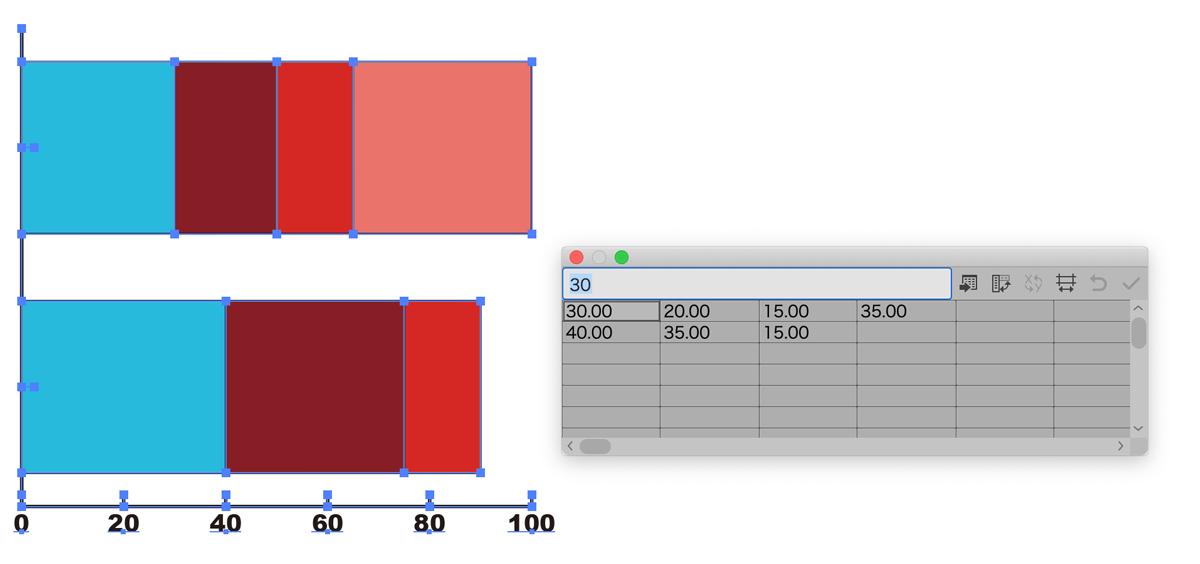 横向き積み上げ棒グラフ Adobe Illustrator グラフツールの使い方