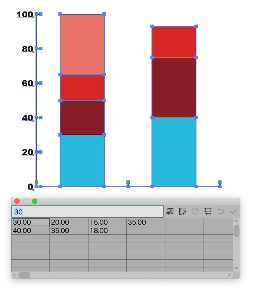 積み上げ棒グラフ Adobe Illustrator グラフツールの使い方
