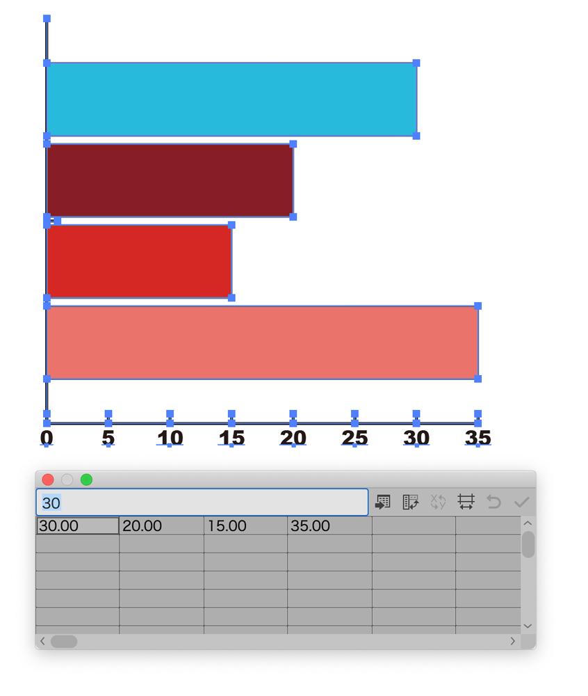 横向き棒グラフ Adobe Illustrator グラフツールの使い方