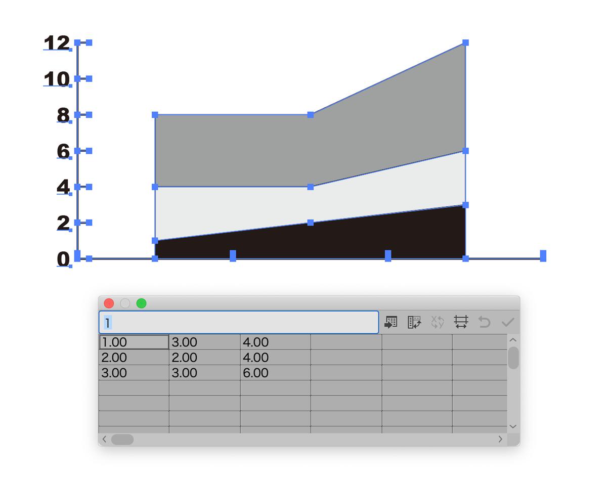 階層グラフツール Adobe Illustrator グラフツールの使い方