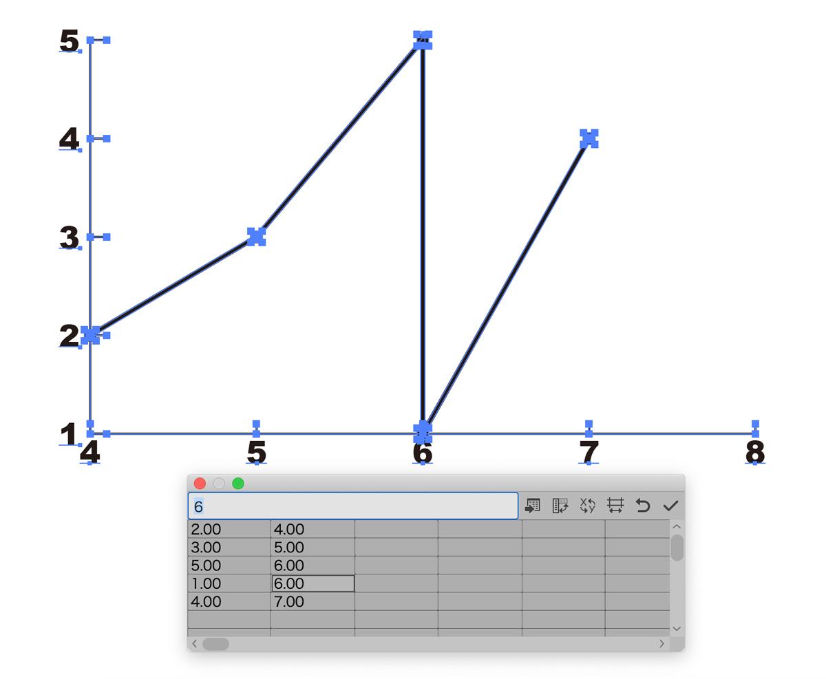 散布図ツール Adobe Illustrator グラフツールの使い方