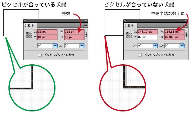 ピクセルが合っている状態と合っていない状態の違い